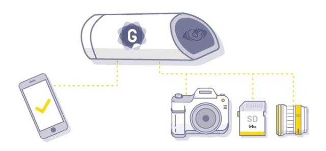 geareye-schema