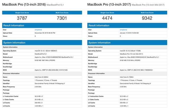 macbookpro15-2016-geekbench