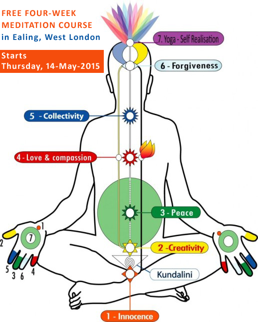 FREE FOUR-WEEK MEDITATION COURSE in West London – starts Thursday, 14-May-2015