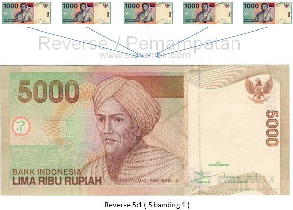 pengertian-stock-reverse-rp1000-rp5000