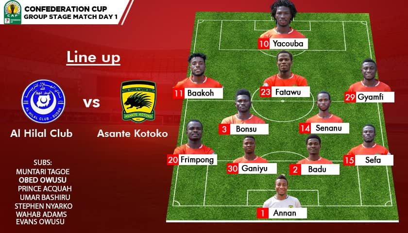 Five things we learned as Asante Kotoko suffer defeat in Sudan