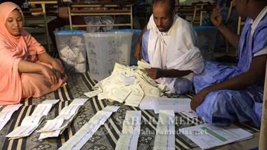 Photo of انتخابات موريتانيا: 80٪ من الأحزاب لم تحصل على 1٪
