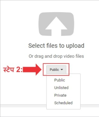 Public, Unlisted, Private या Scheduled