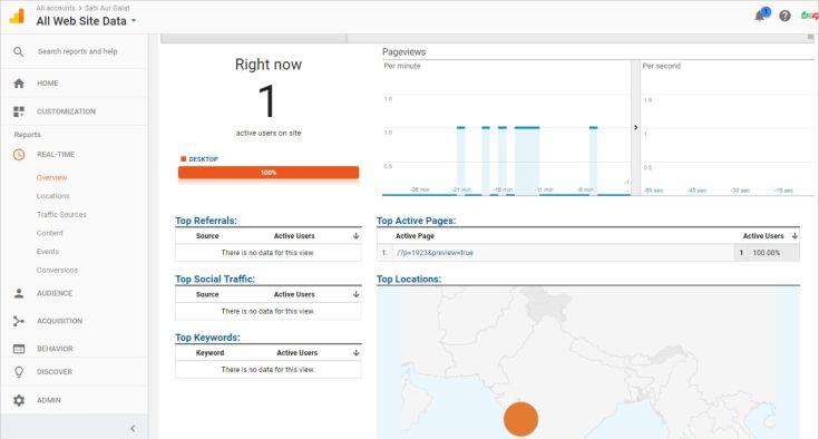 website data Overview