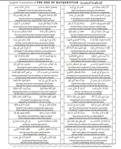 Bayquniyyah Hadith Uitspraken Profeet Mohammed vzmh Sahih Bukhari Muslim