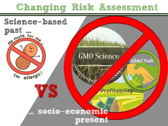 Changing Risk Assessment