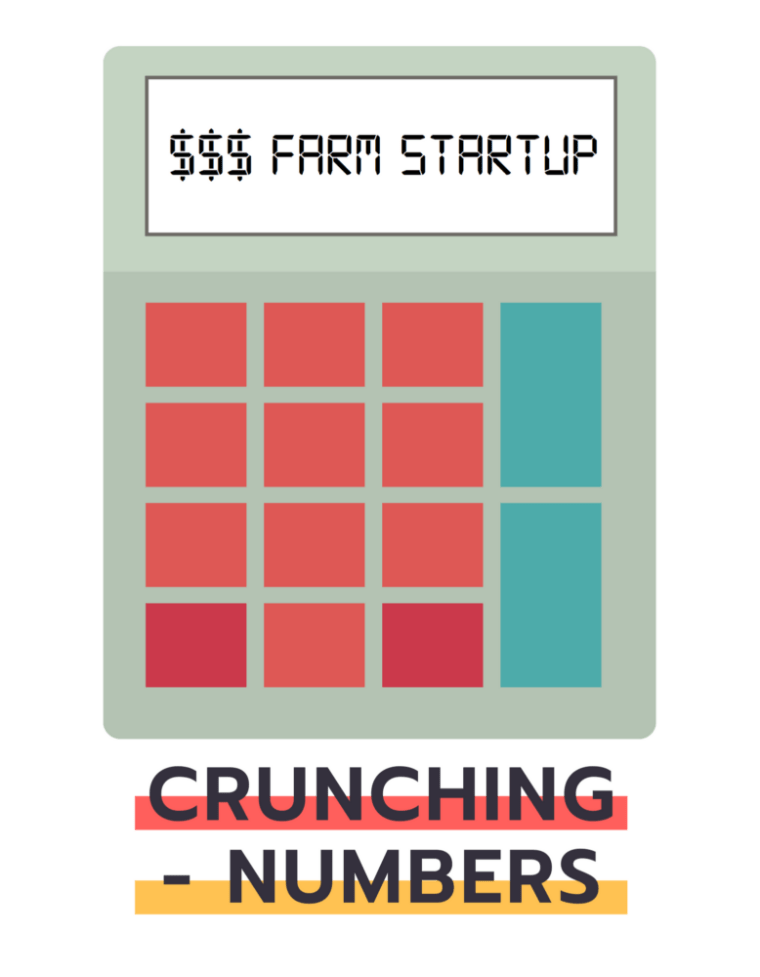 Startup costs of farming $$$