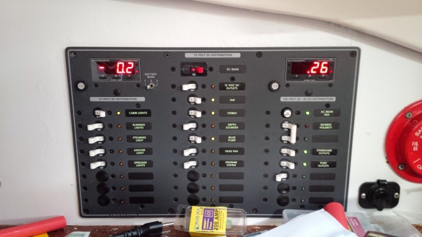 panel