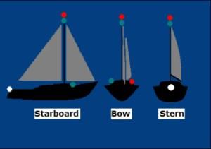 Navigation Lights - Sailboats - Option Mast Top Light