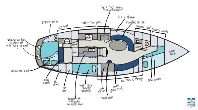 vagabond_42_interior_layout