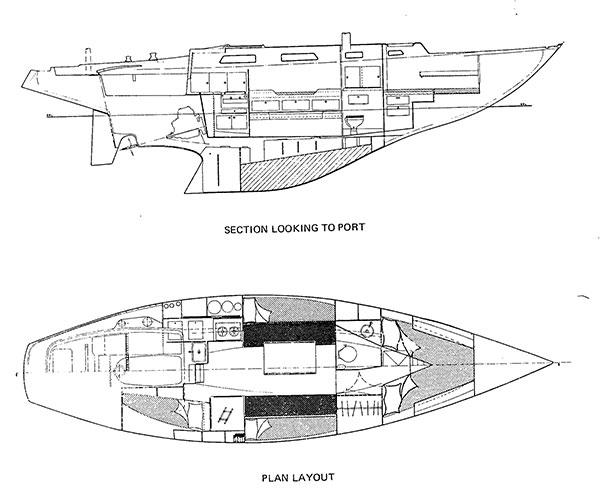 ohlson38plans