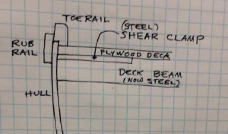 hullcrosssection