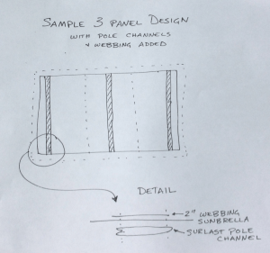 Awning Panel Layout with straps