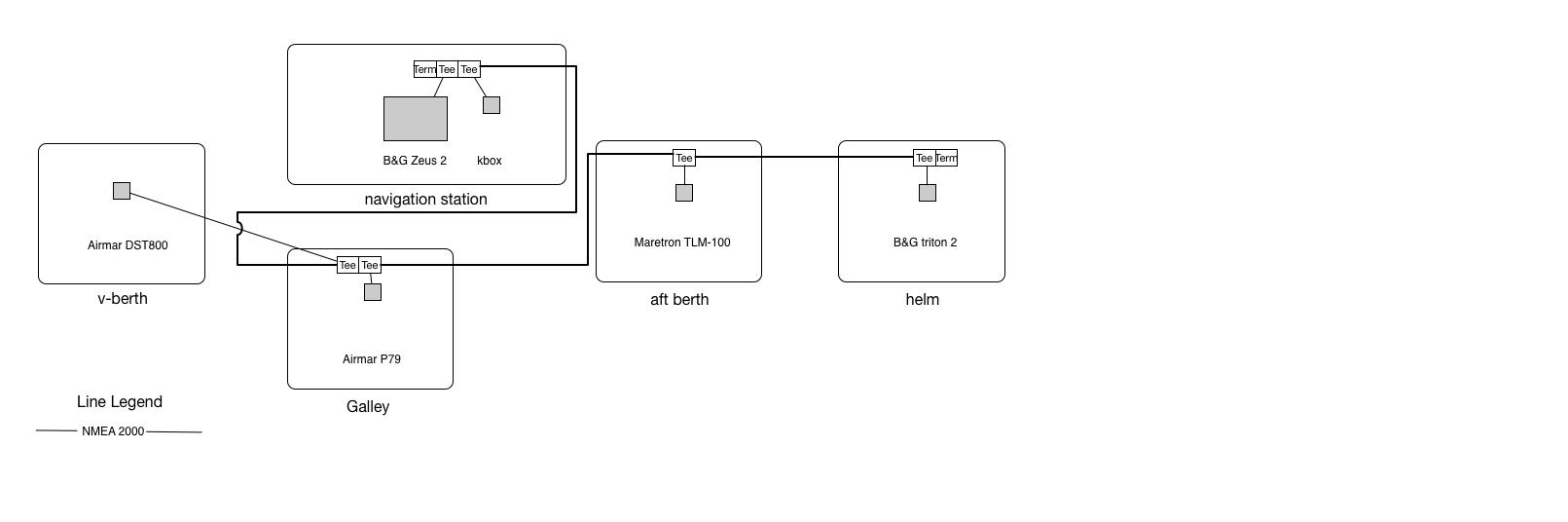 Humminbird Gps Nmea 2000 Network Diagram Trusted Wiring Diagrams Lowrance Networking Setup