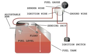 How to Test and Replace your Fuel Gauge and Sending Unit  Sail Magazine