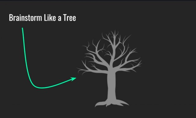 blogging like a tree