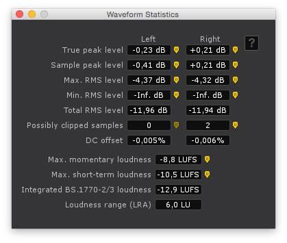 Loudness, LUFS – Loudness-Projektet, Saintpid Mastering
