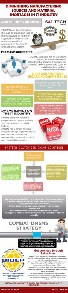 DMSMS Infographic
