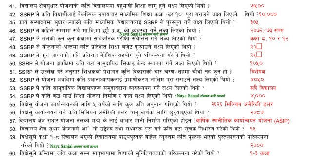 legitimate concern for Sajilosanjal family for your achievement in the best in class teacher advantage commission Nepal exam. Download here….