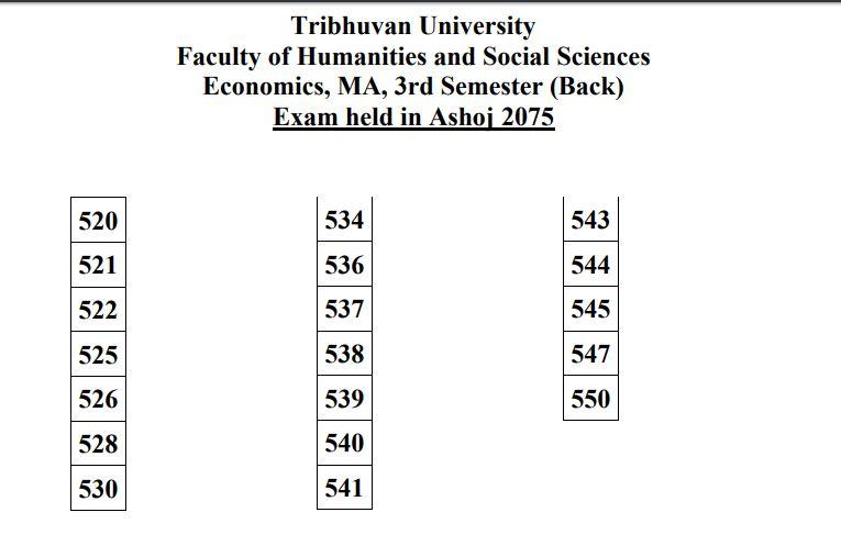 Tribhuvan University Faculty of Humanities and Social Sciences Economics, MA, 3rd Semester (Back) Exam held in Ashoj 2075