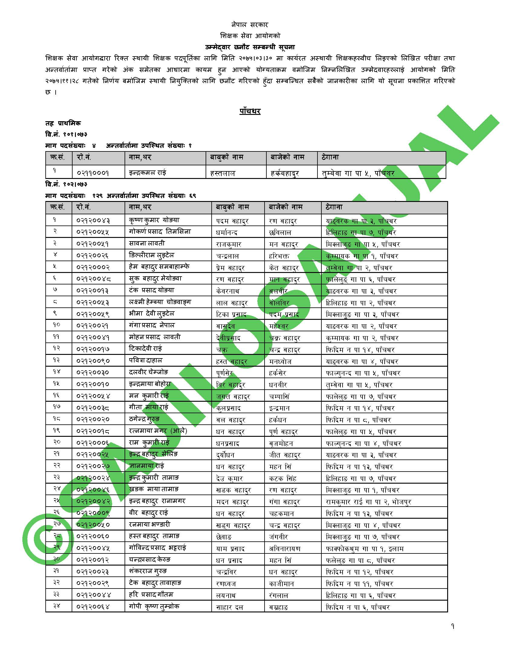 Primary exam result,  Shikshak Sewa Aayog Primary Level Exam Result,    Primary Level Exam Result,    TSC Primary Level Exam Result,   TSC Primary Exam Result,   Shikshak Sewa Aayog Exam Result,   Shikshak Sewa Aayog Primary Exam Result,   प्राथमिक तह,   प्रथमिक तह नतिजा,   नतिजा,tsc exam result