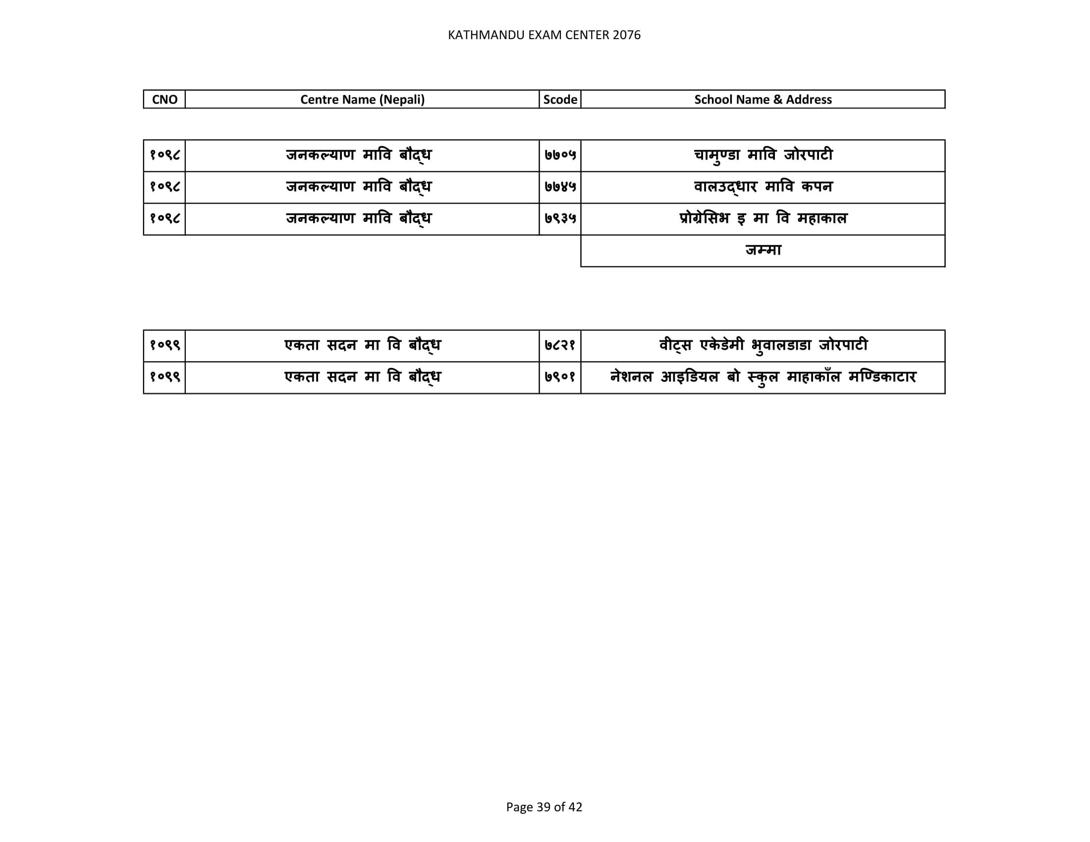 NEB Board Exam Routine,  NEB Board Exam center,  NEB Exam center,  class 11 Exam center, class 12 Exam center, grade 11 Exam center, grade 12 Exam center, exam center grade 12, exam center grade 11, exam center class 12, exam center class 11, neb class 11 Exam center, neb class 12 Exam center, neb grade 11 Exam center, neb grade 12 Exam center, neb exam center grade 12, neb exam center grade 11, neb exam center class 12, neb exam center class 11,