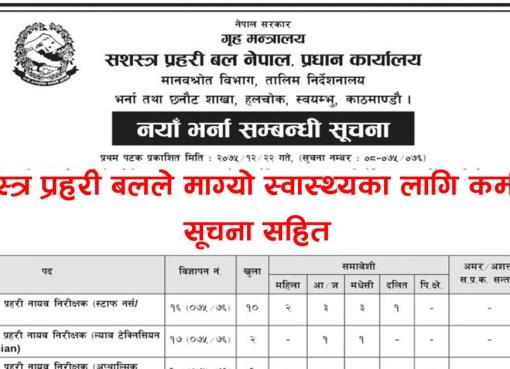 APF Nepal Job Vacancy, APF Nepal Job Vacancy Health Sector, APF Nepal, APF Job Vacancy, APF Job Vacancy health, सशस्त्र प्रहरी बल, सशस्त्र, प्रहरी, बल, www.apf.gov.np, apf.gov.np, .apf.gov.np job vacancy, apf.gov.np job,