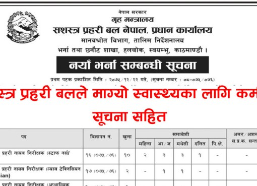 APF Nepal Job Vacancy, APF Nepal Job Vacancy Health Sector, APF Nepal, APF Job Vacancy, APF Job Vacancy health, सशस्त्र प्रहरी बल, सशस्त्र, प्रहरी, बल, www.apf.gov.np, apf.gov.np, .apf.gov.np job vacancy, apf.gov.np job,