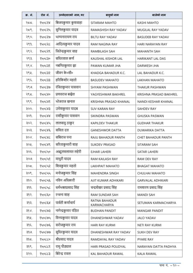 psc Jaleshwar result, pcs Jaleshwar result 2076, Jaleshwar result 2076, lok sewa Jaleshwar result 2076, lok sewa aayog Jaleshwar result 2076, psc Jaleshwar result 2075, psc kharidar Jaleshwar result 2075, kharidar result 2075, Jaleshwar kharidar result 2075, first paper kharidar result 2075, first paper loksewa kharidar result 2075, kharidar result 2075, lok sewa aayog kharidar result 2075, karidar result first paper, PSC kharidar result 2075, PSC Jaleshwar kharidar result 2075, PSC first paper kharidar result 2075, PSC first paper loksewa kharidar result 2075, PSC kharidar result 2075, PSC lok sewa aayog kharidar result 2075, PSC karidar result first paper, kharidar result 2076, Jaleshwar kharidar result 2076, first paper kharidar result 2076, first paper loksewa kharidar result 2076, kharidar result 2076, lok sewa aayog kharidar result 2076, karidar result first paper,