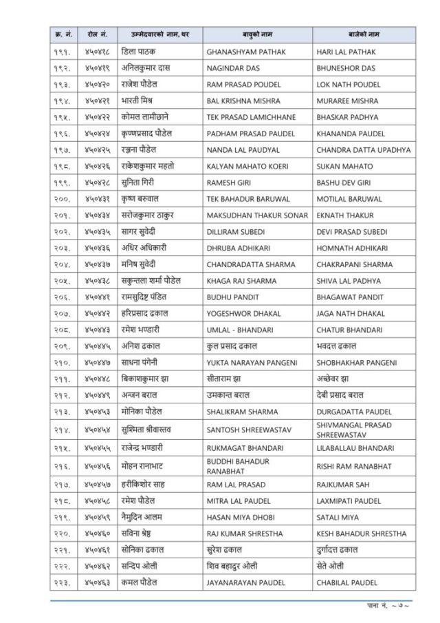 first paper kharidar result 2075 ,,, first paper kharidar result 2076, first paper loksewa kharidar result 2075 , first paper loksewa kharidar result 2076, Pokhara kharidar result 2075 , Pokhara kharidar result 2076, Pokhara result 2076 , karidar result first paper, Kharidar Result 2075 , kharidar result 2076, lok sewa aayog Pokhara result 2076 , lok sewa aayog kharidar result 2075, lok sewa aayog kharidar result 2076 , lok sewa Pokhara result 2076, pcs Pokhara result 2076 , PSC first paper kharidar result 2075, PSC first paper loksewa kharidar result 2075 , psc gov np result, PSC Pokhara kharidar result 2075 , psc Pokhara result, psc Pokhara result 2075 , PSC karidar result first paper, psc kharidar Pokhara result 2075 , PSC kharidar result 2075, PSC lok sewa aayog kharidar result 2075 , psc.gov.np, psc.gov.np kharidar result , psc.govnp result, आयोग , खरिदार नतिजा, लिखित, लोक, लोक सेवा आयोग , लोक सेवा आयोग नतिजा, लोक सेवा नतिजा , सेवा,