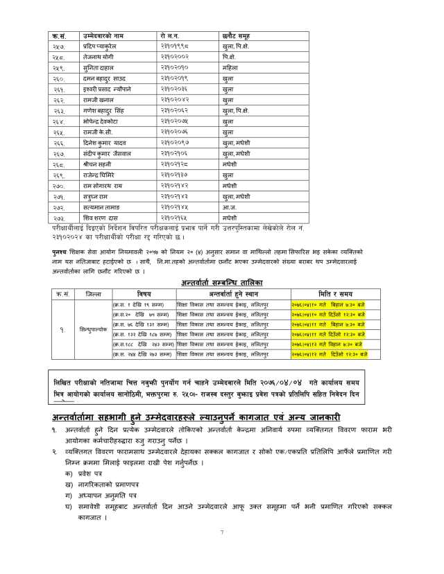tsc.com Sindhulpachok, tsc primary lavel result Sindhulpachok, www.tsc.gov.np 2075 Sindhulpachok, tsc result Sindhulpachok 2076, primary level exam result Sindhulpachok, tsc result Sindhulpachok district of primary level, Sindhulpachok district primary teacher sikshak sewa ayog reselt, tsc primary level result 2076 Sindhulpachok, primary level result in Sindhulpachok, tsc result Sindhulpachok, tsc primary retotaling of kailali, primary teacher exam result Sindhulpachok distric, www.tsc.gov.np 2075 result Sindhulpachok, tsc result Sindhulpachok  2076, primary retotaling tsc exam 2076 of Sindhulpachok, primary level exam result Sindhulpachok, tsc result Sindhulpachok district of primary level, tsc primary level result 2076 Sindhulpachok, primary level result in Sindhulpachok, tsc result Sindhulpachok, Sindhulpachok district primary teacher sikshak sewa ayog reselt, tsc primary level result 2076 Sindhulpachok, primary result, tsc result 2076 primary level, result of primary level, www.tsc.gov.np result 2076, www.tsc.gov.np, tsc primary level result 2076, www.tsc result 2076, tsc result, www.tsc.gov.np result 2076 primary level, www.tsc.gov.np.com 2076, tsc result primary level, tsc result primary level 2076, siksha sewa aayog, www. tsc gov com, tsc primary result, www.tsc.gov.np 2075 primary level result, tsc result 2075 primary level, Primary result, we tsc result primary level 2076, www.tsc.gov.np 2076 result, tsc exam result, tsc.gov.np result 2076, sikshak sewa ayog, tsc result of primary level, tsc result for primary level, primary level tsc result 2076, www.tsc. gov.np,