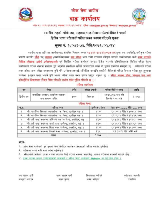 Kharidar Second Paper Exam Center, Kharidar Second Paper Exam Center dang, Kharidar Second Paper Exam Center 2076, Second Paper Exam Center 2076, Second Paper Exam Center, Lok Sewa Aayog, Lok Sewa Aayog exam center, Lok Sewa Aayog Second Paper Exam Center, Lok Sewa Aayog Second Paper Exam Center 2076, Lok Sewa Aayog kharidar Exam Center, Lok Sewa Aayog kharidar, psc eam center, psc Nepal, psc exam center 2076, psc Nepal exam center, psc kharidar exam center, psc kharidar exam center 2076, psc haridar exam center, psc kharidar second paper exam center, kharidar exam center dang, Kharidar Second Paper Exam Center dang, psc exam center dang, lok sewa exam center dang, lok sewa aayog exam center dang, Second Paper Exam Center dang, 4th level exam center, lok sewa aayog 4th level exam center,