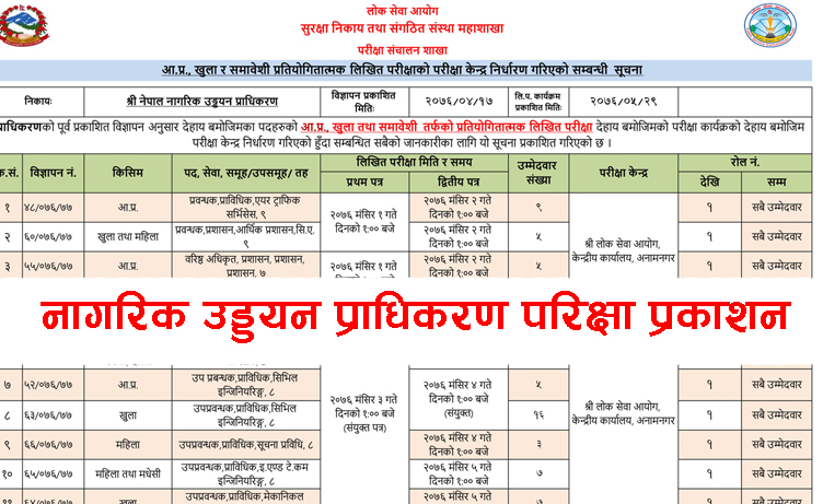 Lok Sewa Aayog, Anamnagar, Kathmandu has published a written examination Center of the Civil Aviation Authority of Nepal (CAAN). The exam has been conducted from 2076 Manshir 1 for various Positions on the basis of Internal, Open and Inclusive Competition written examination.Civil Aviation Authority of Nepal, Written Examination CenterLok Sewa Aayog has been published Civil Aviation Authority of Nepal Examination Center. This is the first and second terminal exam center candidate. So that this is exam centers according to the examination roll number only. There is a different post in the front of the exam roll number so it will not be much Exam center in the spot for the candidates. Still, if you have any confusion you can contact us