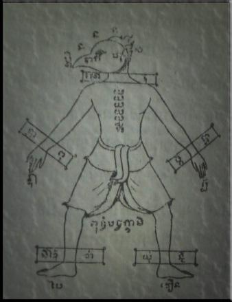 Yant Ga Sak Noi - Necromantic Animist Black Magick Spell