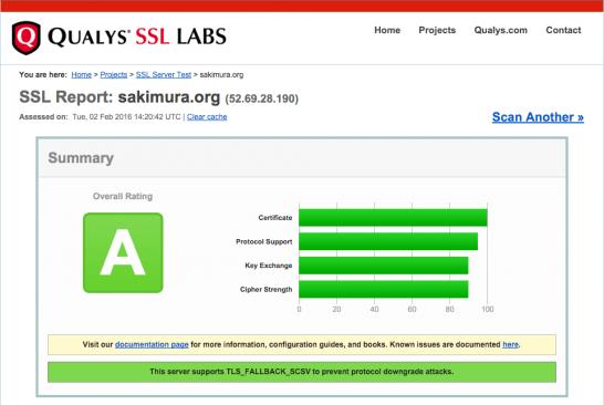 sakimura.org の QUALIS SSL Report
