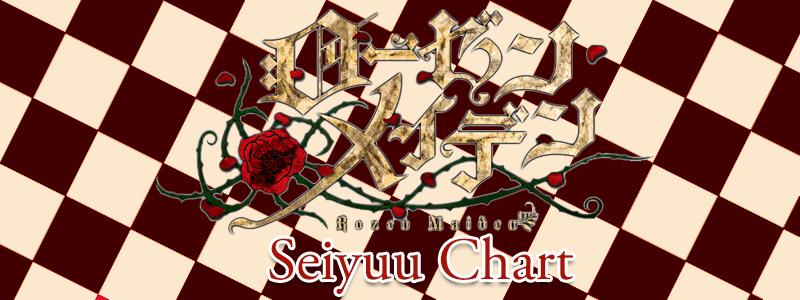 Seiyuu Chart: Rozen Maiden Zurückspulen