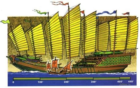 Amerika-Negeri Muslim-19-perbandingan-kapal layar colombus dan laksamana cheng ho-jpeg.image