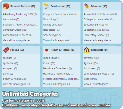 Unlimited Categories