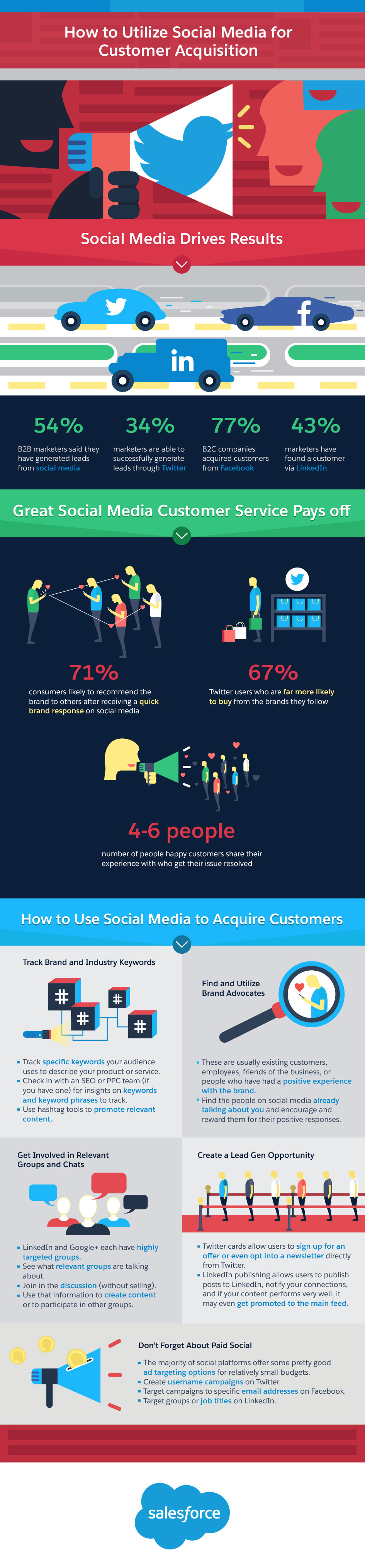 How to acquire customers with social media
