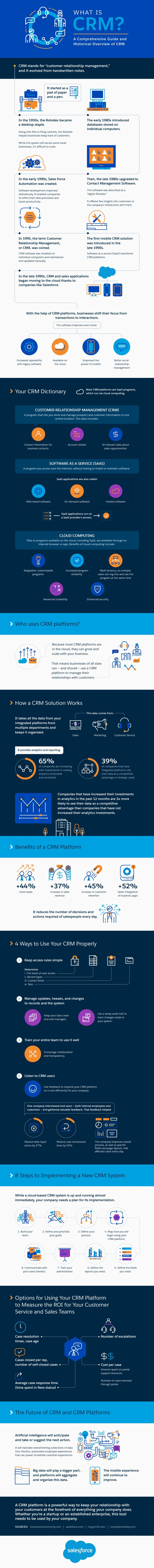 What is CRM Software