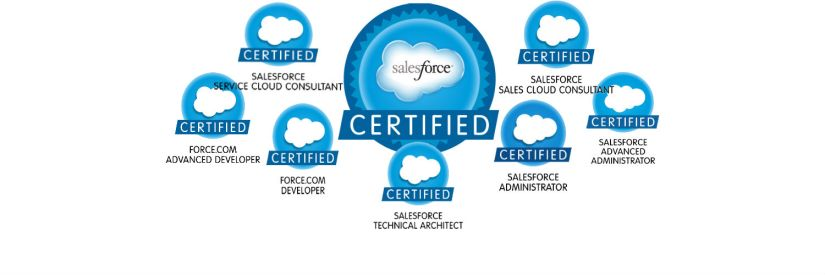 Certified Salesforce