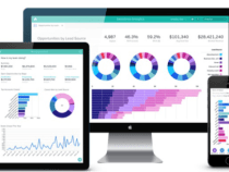 Introduction to Salesforce Wave & The Analytics Cloud