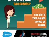Find out if your Salesforce salary should be higher!