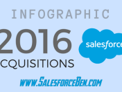 Salesforce 2016 Acquisitions Infographic