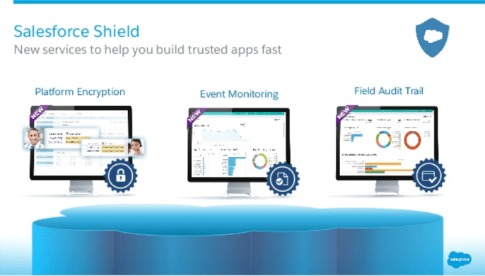 salesforceshield