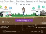 Introduction to Salesforce Platform Events