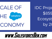 Scale of the Salesforce Economy: IDC Projects $859 bil Ecosystem by 2022