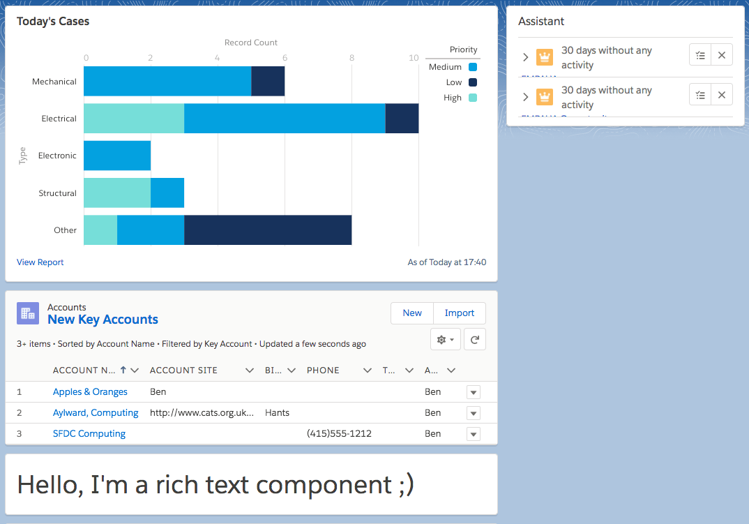 Standard Lightning Components To Implement Now Salesforce Ben Web Page Layout Diagram Showing How Different Component Html Files If You Are Unfamiliar With Let Me Give A Quick Flavour Essentially Any Of The Boxes See On Image Right