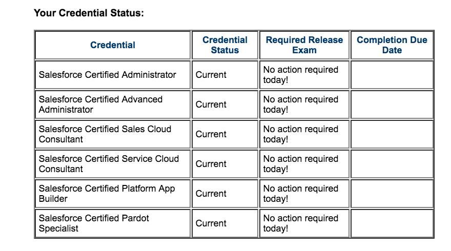 NEW - Request Your Salesforce Certification Status - Salesforce Ben