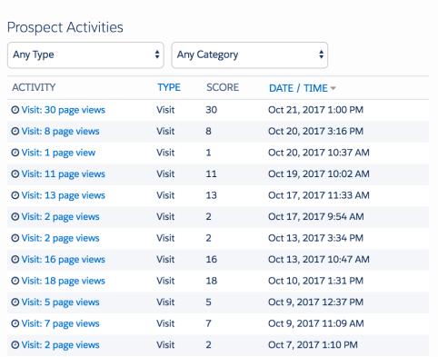 """, Actions de page: injectez une action dans vos pages vues<span class=""""wtr-time-wrap after-title""""><span class=""""wtr-time-number"""">4</span> minutes de lecture</span>"""